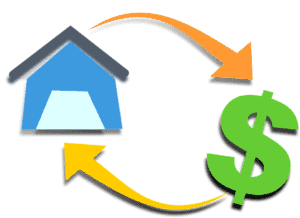 coloured house diagram with an arrow coming from it to a dollar sign and another arrow going from the dollar sign back to the house