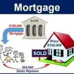 The Correct Way To Do </br>A Mortgage Comparison